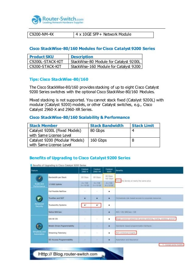Cisco catalyst 9200 series platform spec, licenses, transition guide