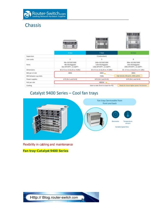 Cisco catalyst 9400 series, new generation of modular access