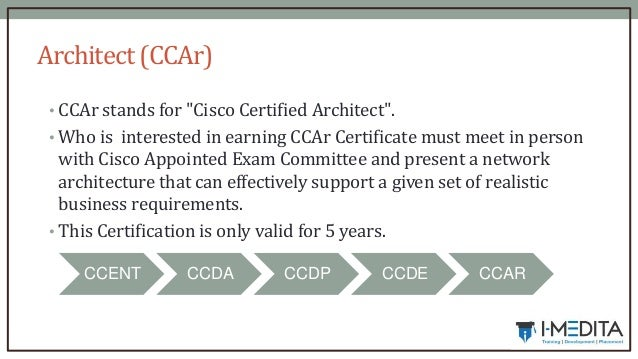 Cisco Certification Exam Code Cost And Duration