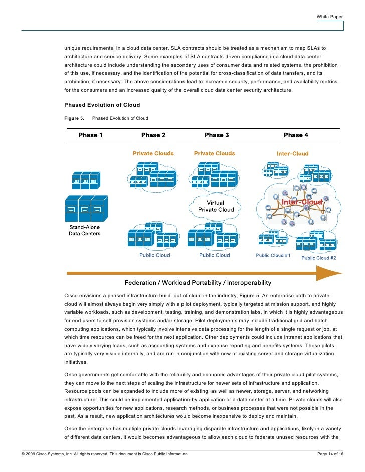 cloud computing white paper Cloud procurement in the public sector this paper provides public sector  organizations guidance on addressing common challenges with cloud computing .