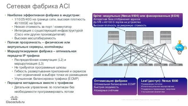 Felsebiyat Dergisi – Popular Cisco Aci Architecture