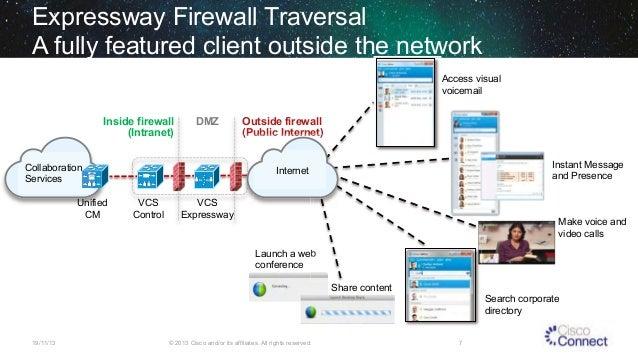 Cisco connect jabber client update