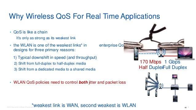 Cisco Connect Toronto 2017 Optimizing Your Client S Wi