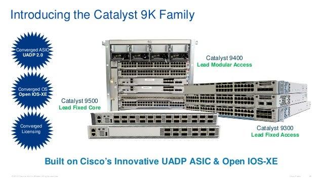 Cisco Catalyst 9300 Configuration Example