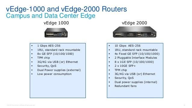 Cisco Connect Halifax 2018 Understanding Cisco's next