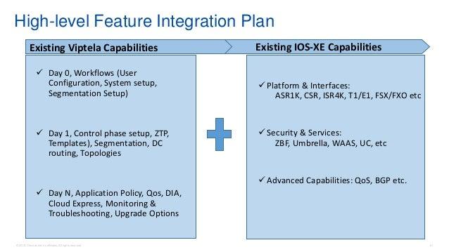 Cisco Connect Halifax 2018 Understanding Cisco S Next Generation Sd
