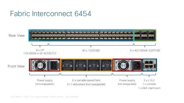 Cisco connect montreal 2018 compute v final