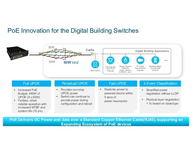 Cisco Connect Ottawa 2018 Cisco digital buildings and the 4th utilit…