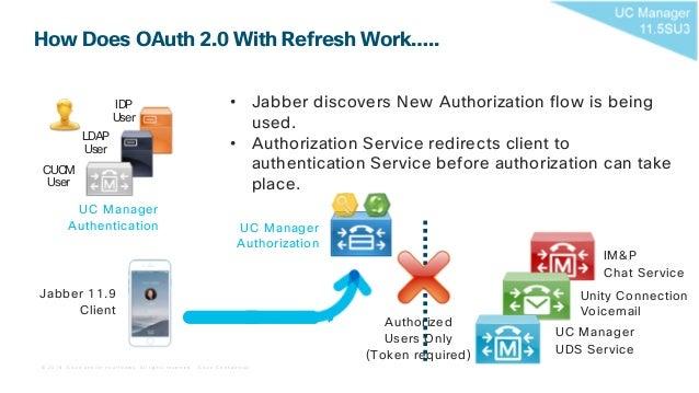 Cisco Connect Ottawa 2018 jabberv2