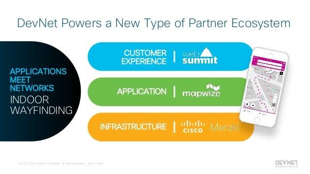 Cisco Connect Toronto 2018 DevNet Overview