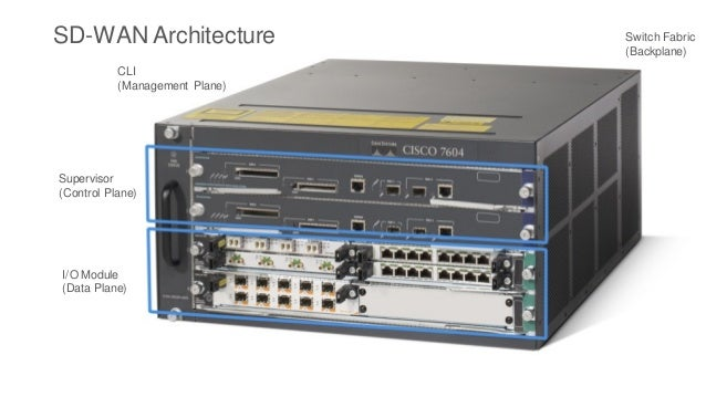 Cisco Connect Toronto 2018 sd-wan - delivering intent-based network…