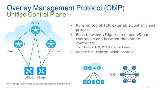 Cisco Connect Vancouver 2017 - Understanding Cisco next gen