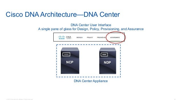 Cisco Dna Licensing Faq