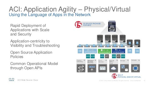 Open Source Web Application Firewall Virtual Appliance F5