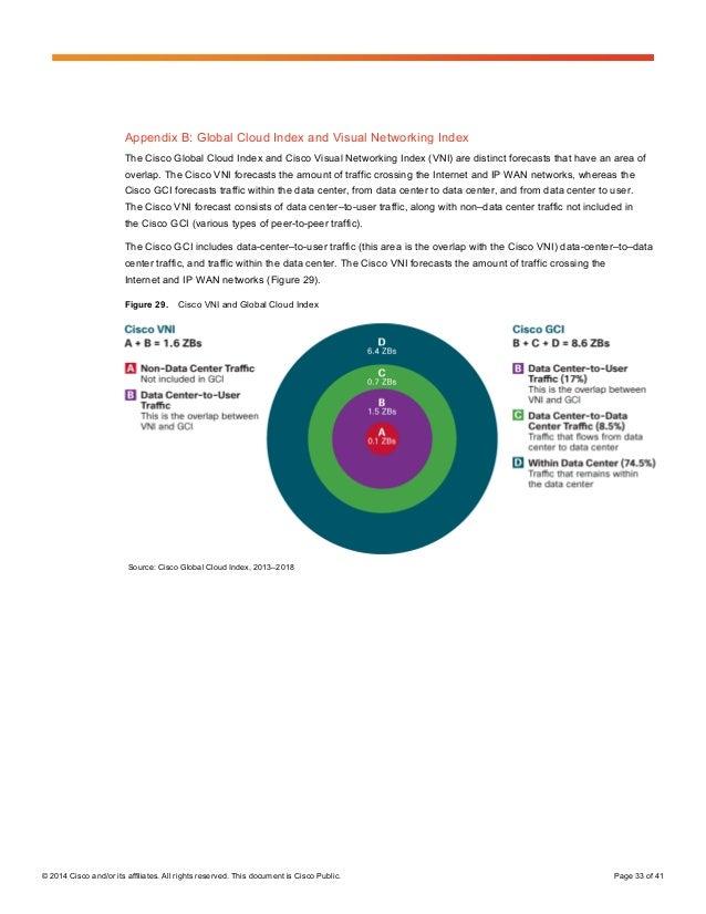 Cisco Global Cloud Index (GCI) 2014 Whitepaper