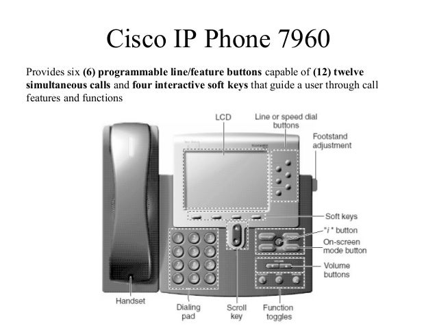 Cisco ip phone 7960 Instruction Manual