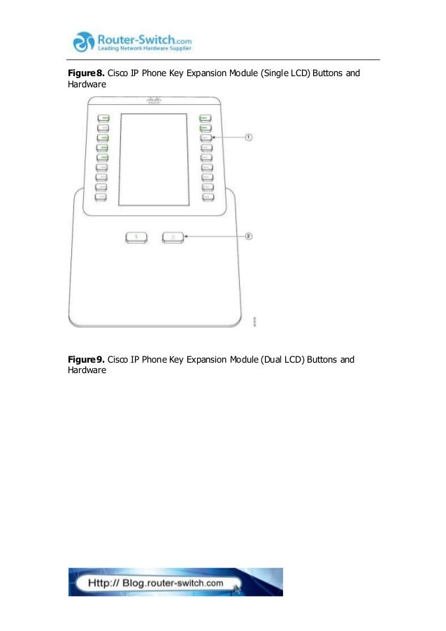 Cisco ip phone key expansion module setup