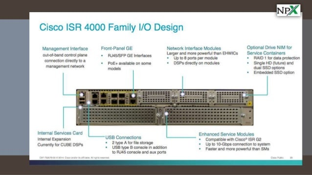 Cisco ISR 4351 Router