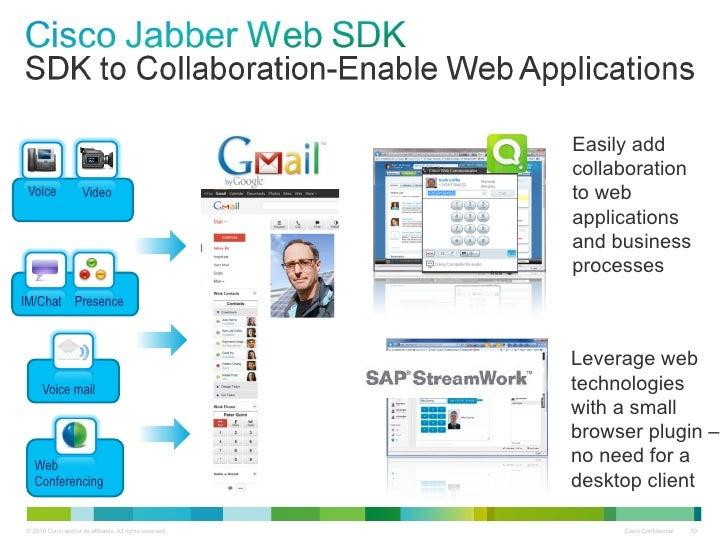 Cisco jabber presentation