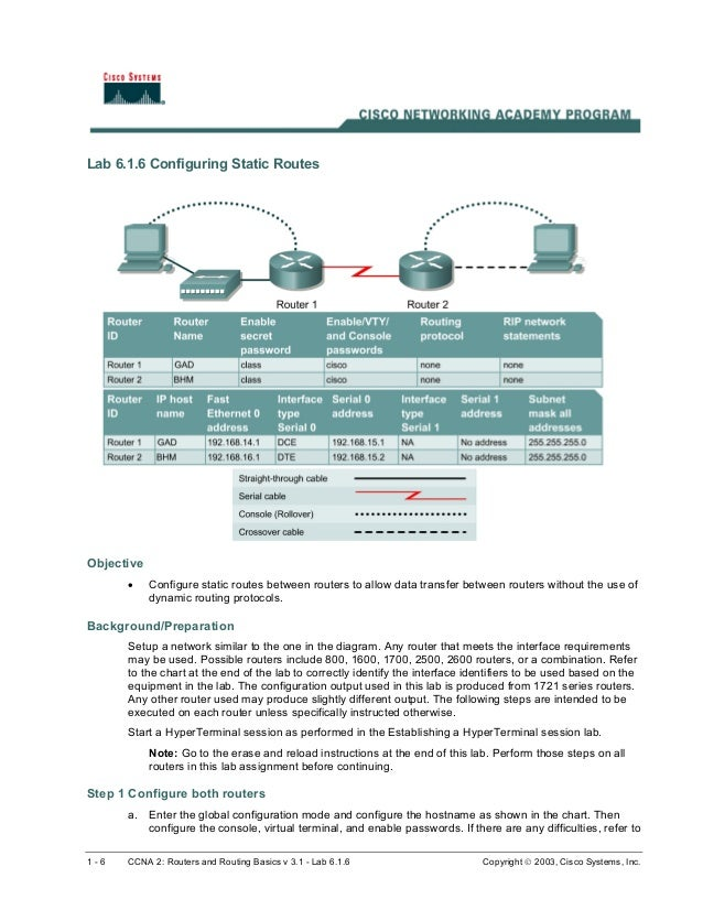 1 - 6 CCNA 2: Routers and Routing Basics v 3.1 - Lab 6.1.6 Copyright  2003, Cisco Systems, Inc. Lab 6.1.6 Configuring Sta...