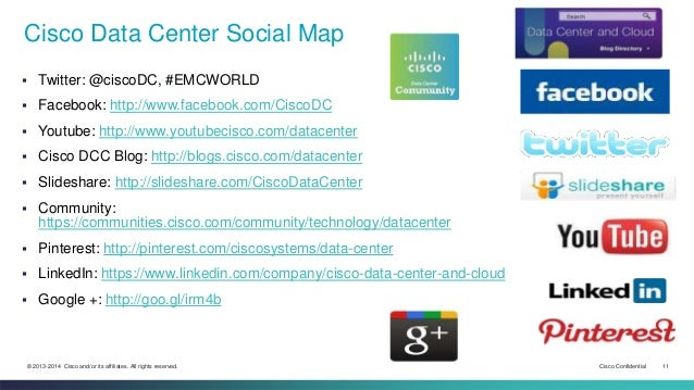 Cisco Confidential 11© 2013-2014 Cisco and/or its affiliates. All rights reserved. Cisco Data Center Social Map  Twitter:...