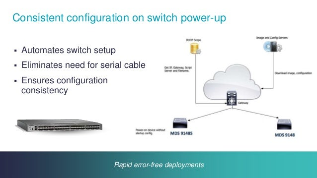 Cisco Confidential 8© 2013-2014 Cisco and/or its affiliates. All rights reserved. Consistent configuration on switch power...