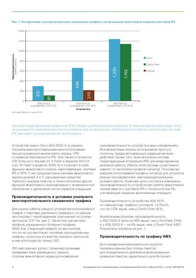 Рис. 1. Тестирование в условиях реального смешанного трафика с включенными межсетевым экраном и системой IPS              ...