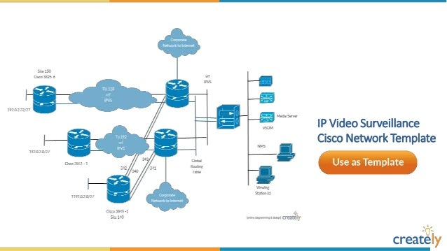 Cisco network diagram templates by creately cisco solution for vmware view network template ccuart Images