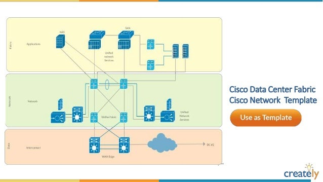 Cisco network diagram templates by creately cisco solution for vmware view network template 13 ccuart Images