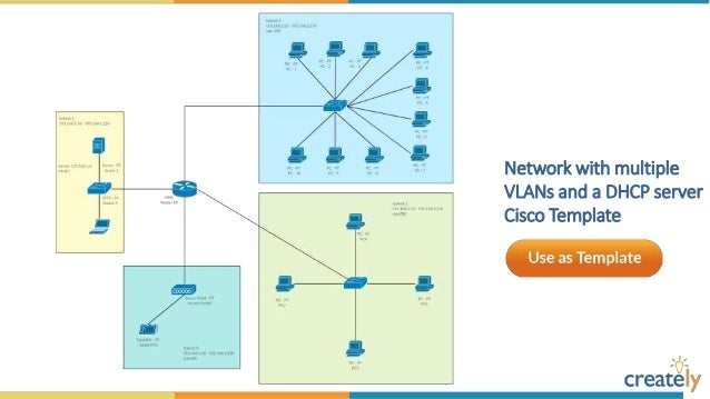 Cisco network diagram templates by creately access list cisco network diagram templates ccuart Images