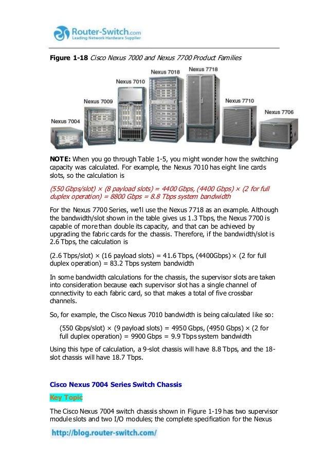 Cisco nexus 7000 and nexus 7700