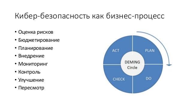 Организация, культура, и управление кибер-безопасностью Slide 3