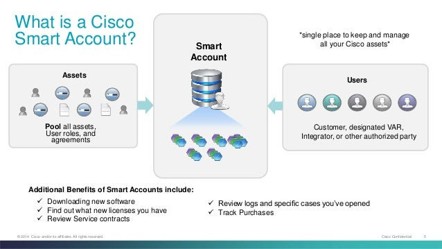 Cisco one partner roadshow cisco one smart licensing v10 for Show pool cisco