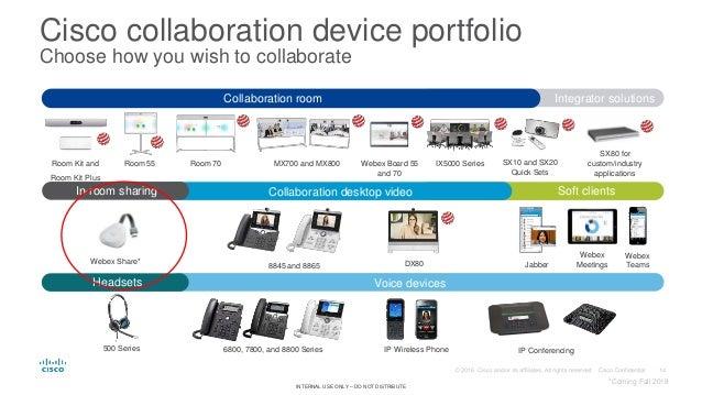 PCM Vision 2019 Breakout: Cisco