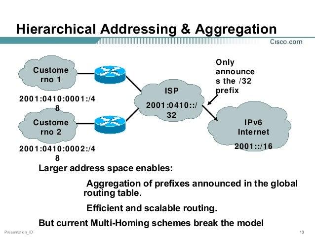 Cisco presentation2