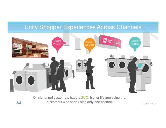 Omnichannel customers have a 30% higher lifetime value than customers who shop using only one channel. Unify Shopper Exper...