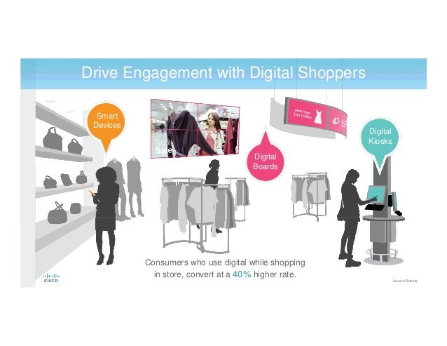 Drive Engagement with Digital Shoppers Smart Devices Digital Boards Digital Kiosks Consumers who use digital while shoppin...