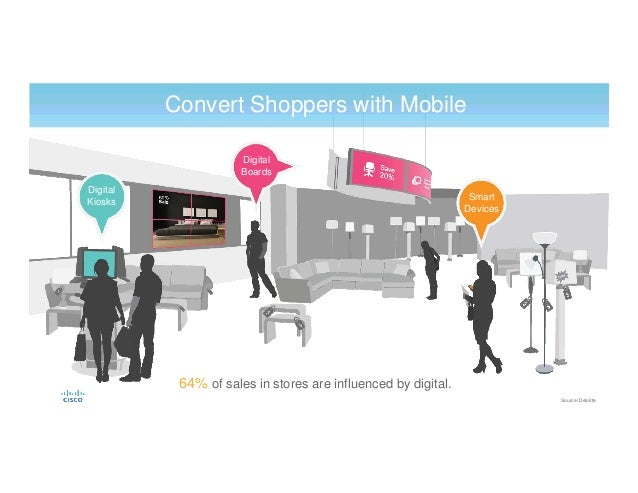 Convert Shoppers with Mobile 64% of sales in stores are influenced by digital. Smart Devices Digital Boards Digital Kiosks...