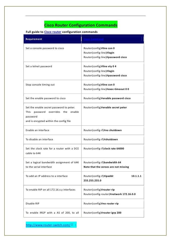 Cisco Router Configuration CommandsFull guide to Cisco router configuration commandsRequirement                           ...