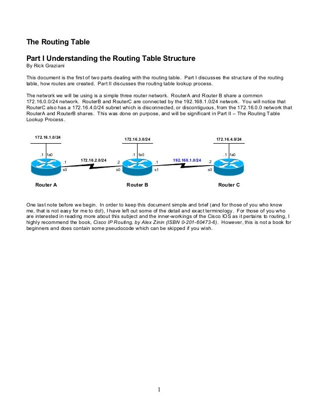 The Routing Table Part I Understanding the Routing Table Structure By Rick Graziani This document is the first of two part...