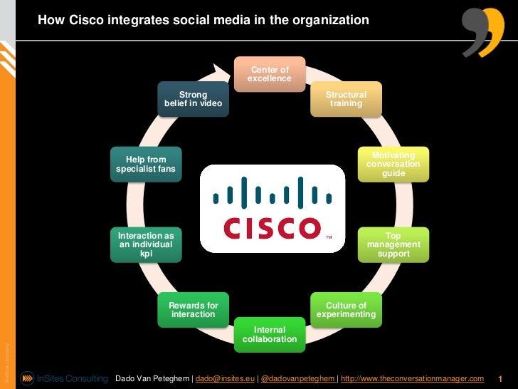 How Cisco integrates social media in the organization                                                                     ...