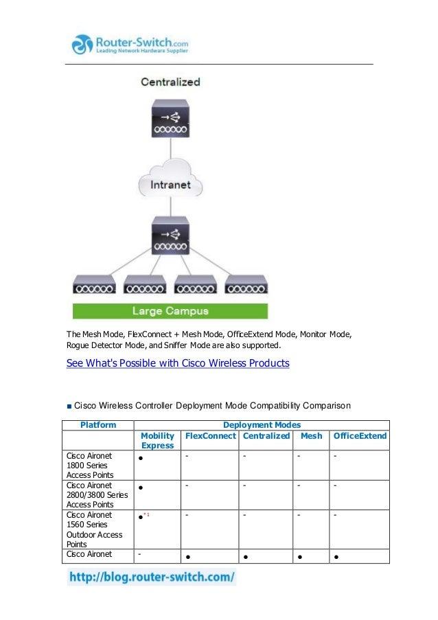 Cisco's wireless solutions deployment modes