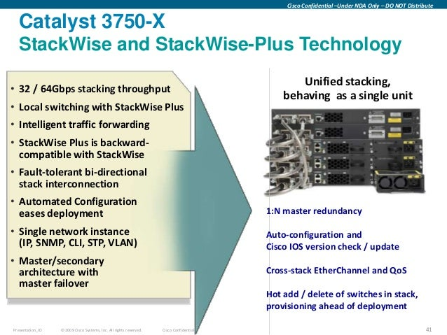 Cisco Stackwise Virtual Configuration