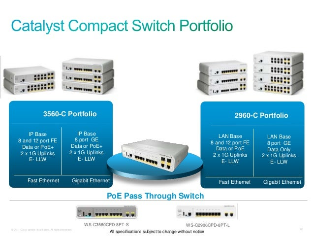 Cisco switching technical