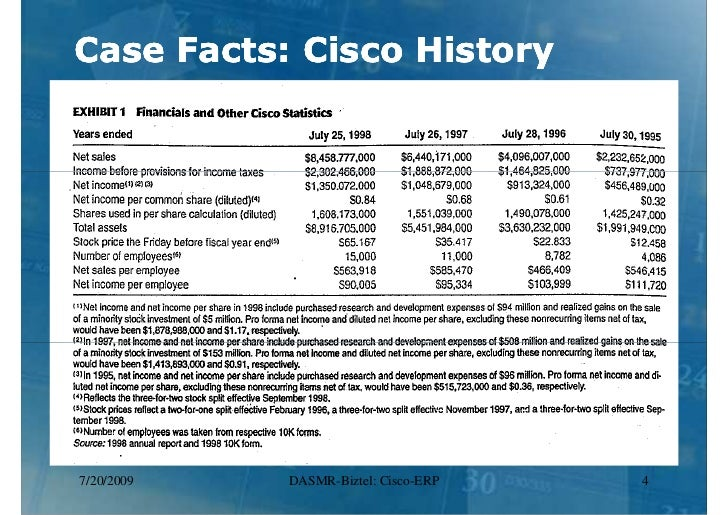 cisco erp harvard case study Cisco systems inc: implementing erp case solution implementing erp case study solution, reviews cisco systems approach to more from harvard case study.