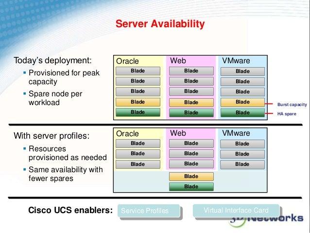 cisco unified computing system pdf