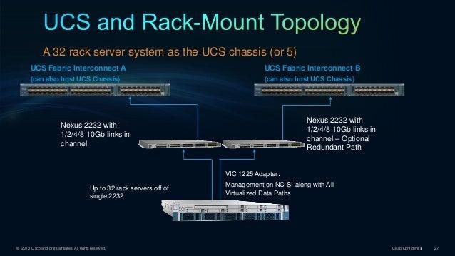 Cisco solution for emc vspex end user computing for 500 citrix.