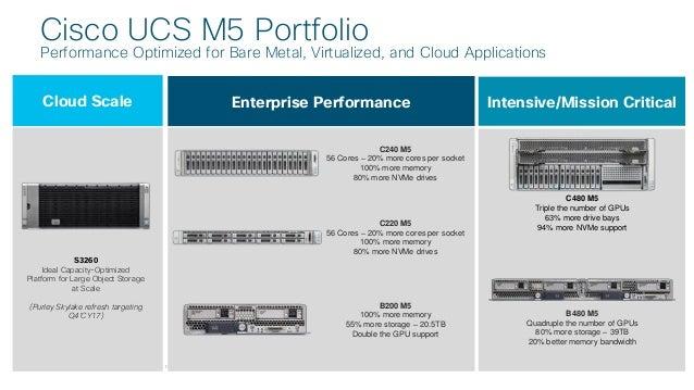 Cisco Ucs B480 M5 End Of Life