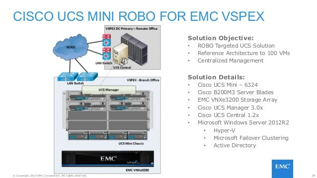Cisco UCS Solution EMC World 2015