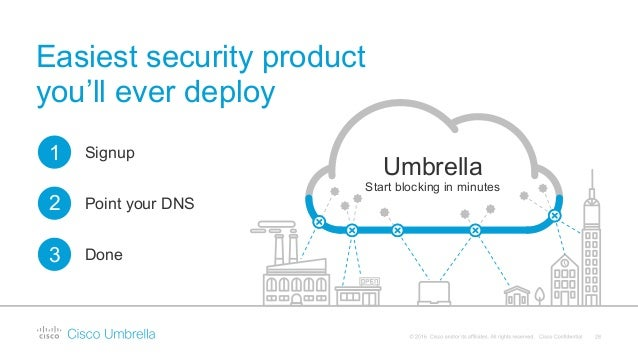 Cisco umbrella overview